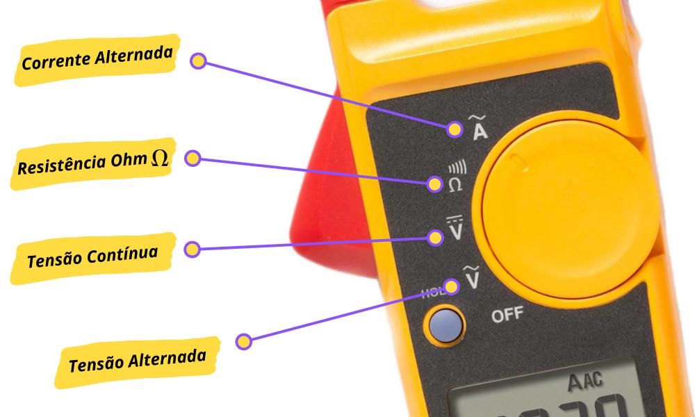 Tipos de medições de um alicate amperímetro